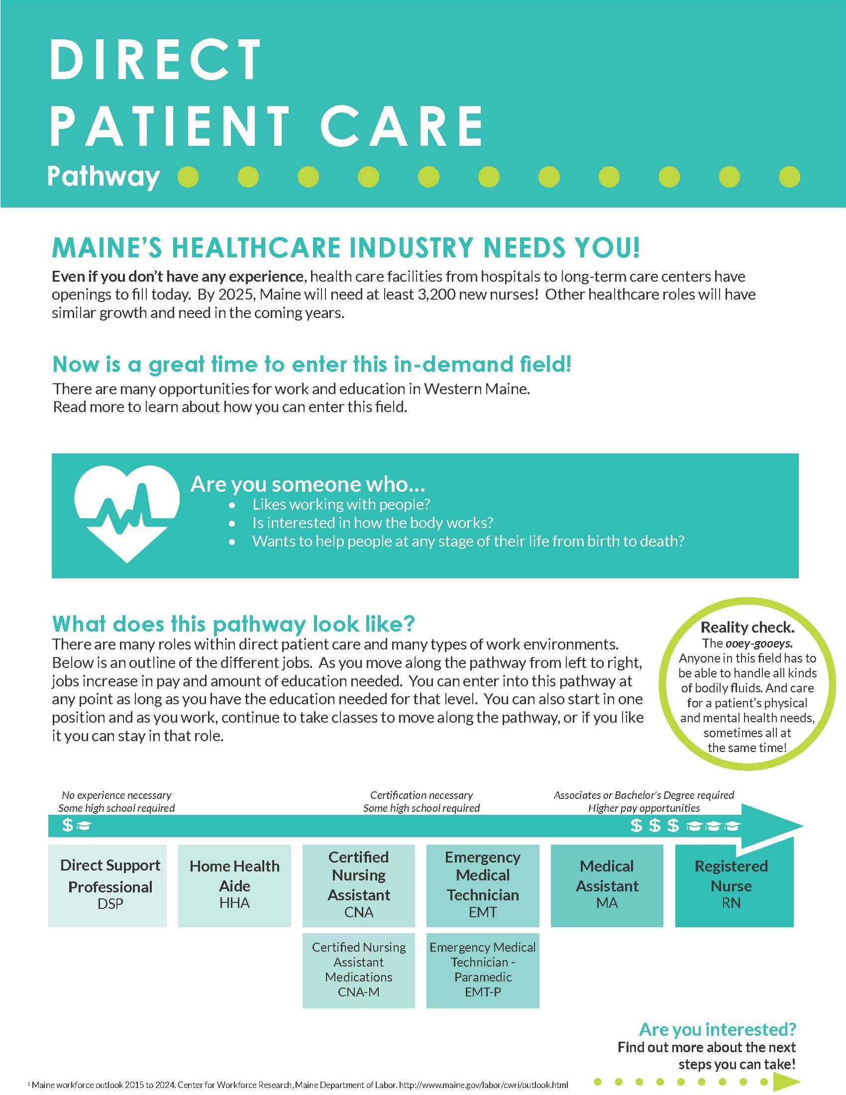 Direct Patient Care Pathway_March 2018_Page_1